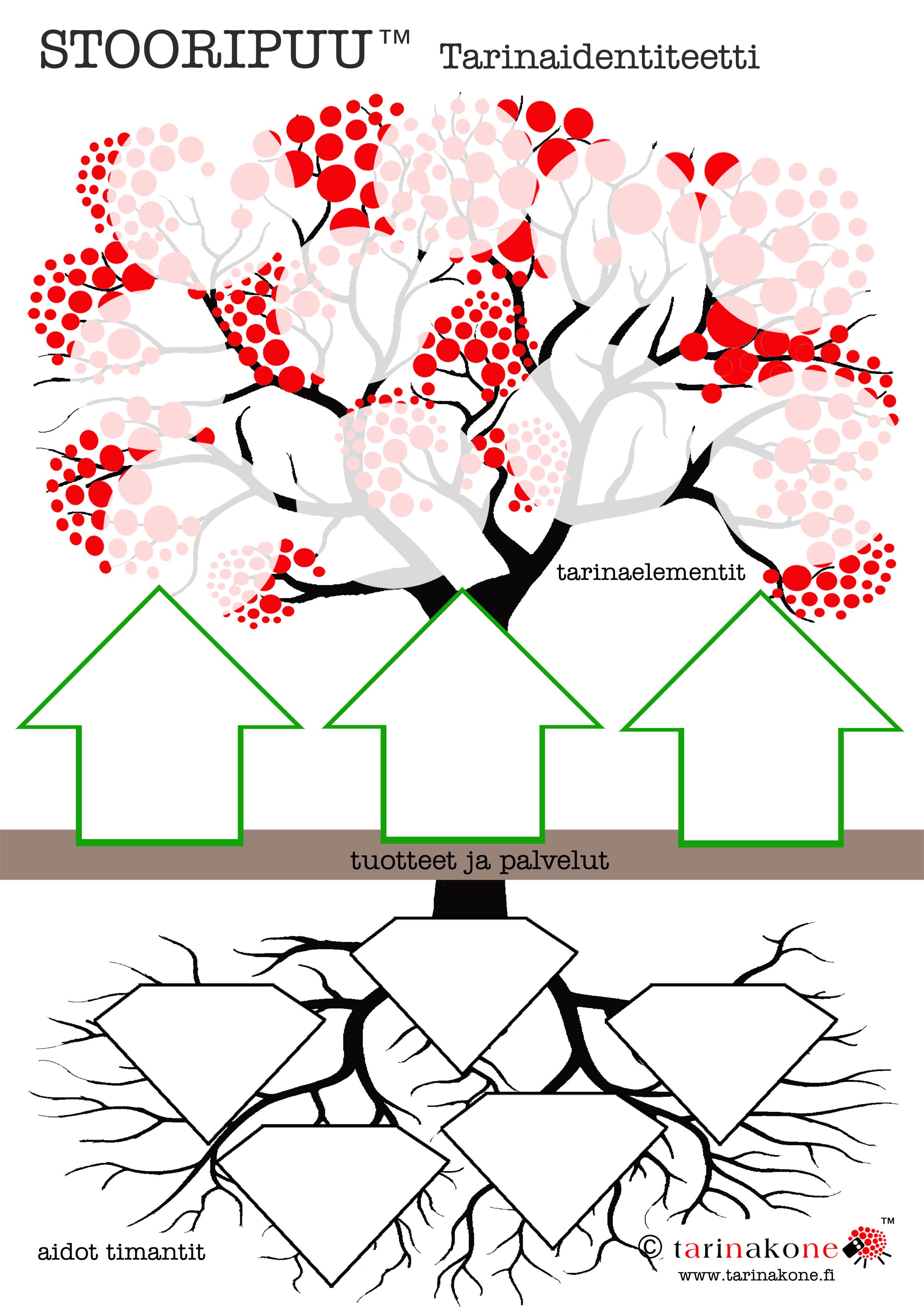 Kuvahaun tulos haulle stooripuu